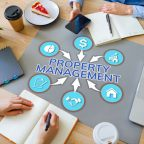 The most Important Tool to get Services for Utah Property Management!